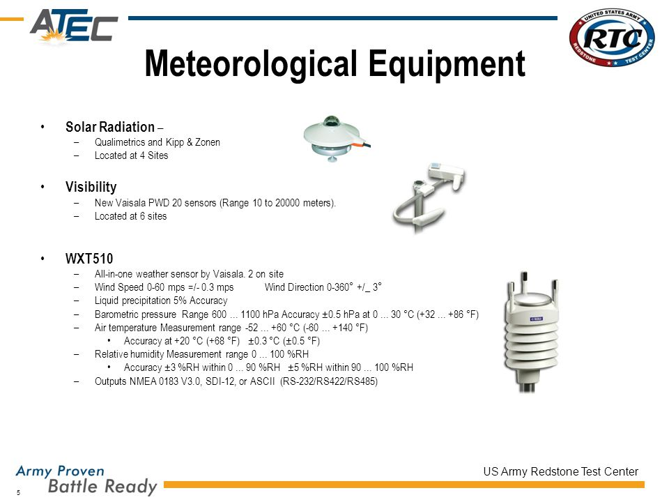 Meteorological Equipment