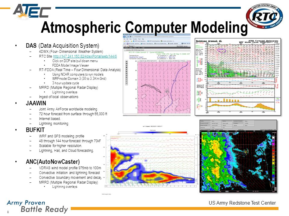 Atmospheric Computer Modeling