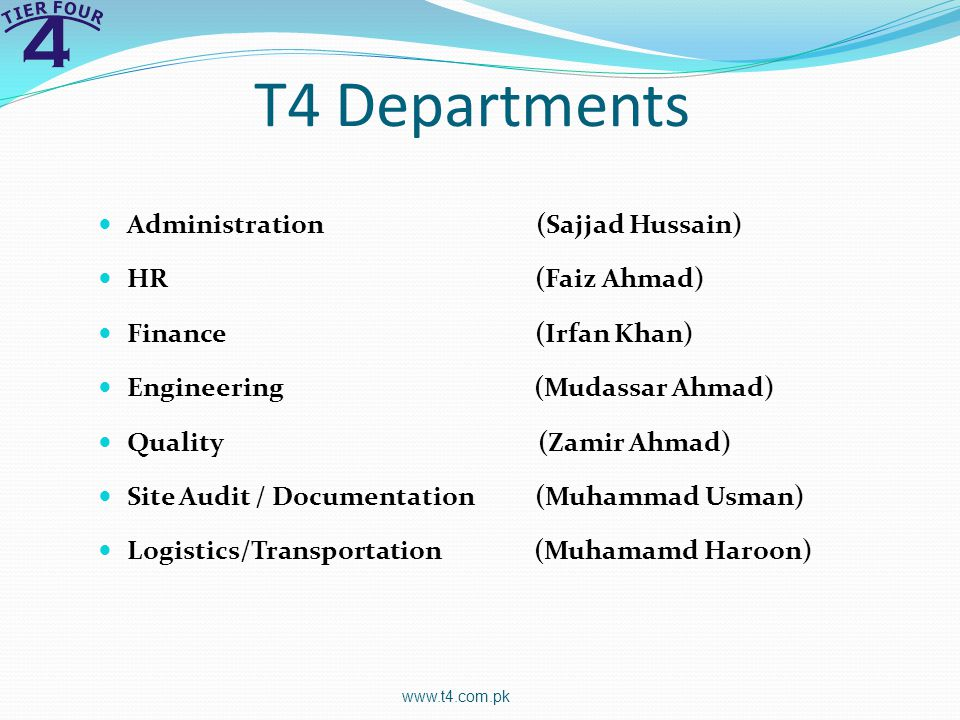 T4 Departments Administration (Sajjad Hussain) HR (Faiz Ahmad)
