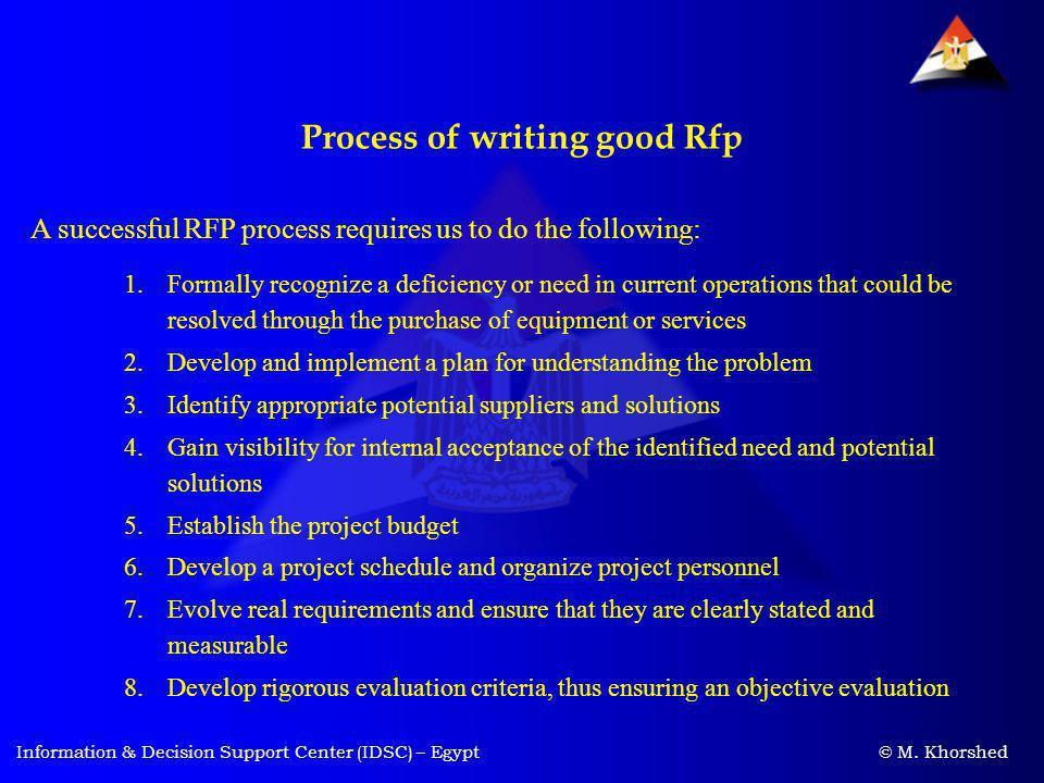 Process of writing good Rfp