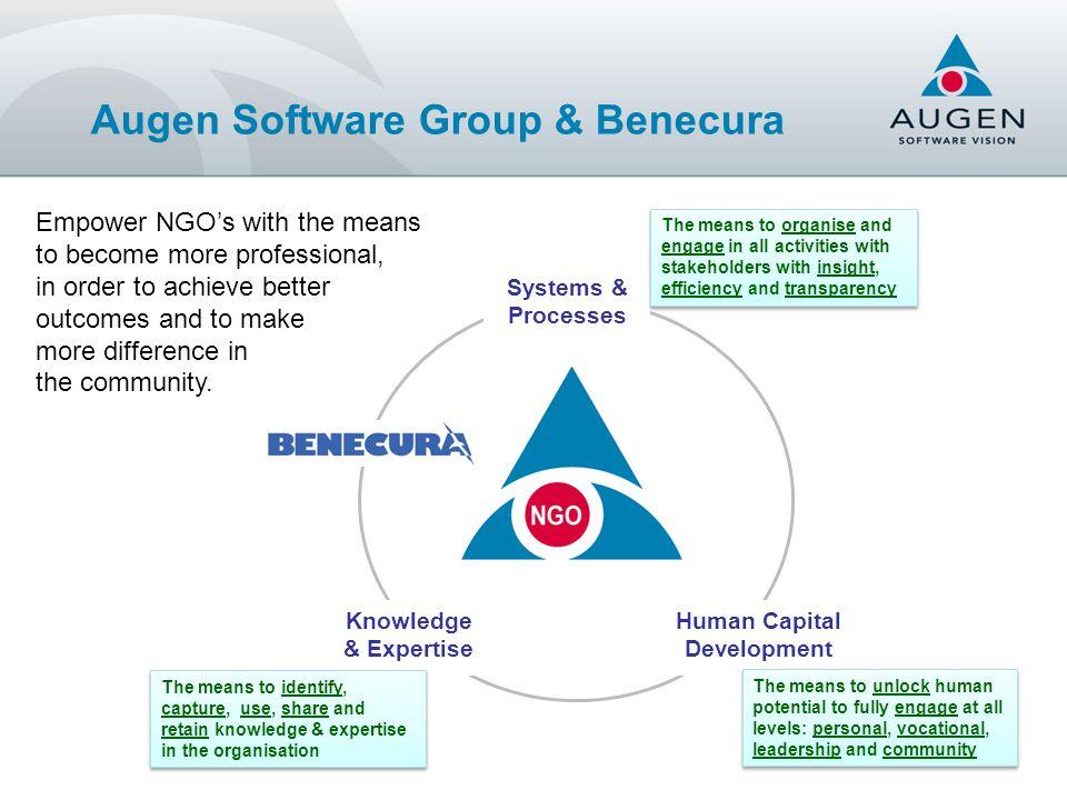 An NGO Collaboration Framework