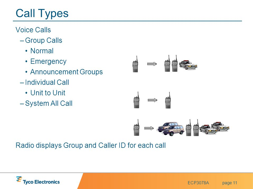 Call Types Voice Calls Group Calls Normal Emergency