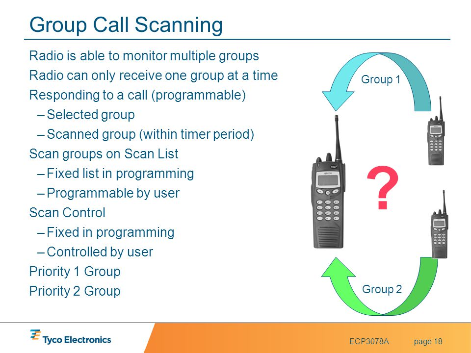 Group Call Scanning Radio is able to monitor multiple groups