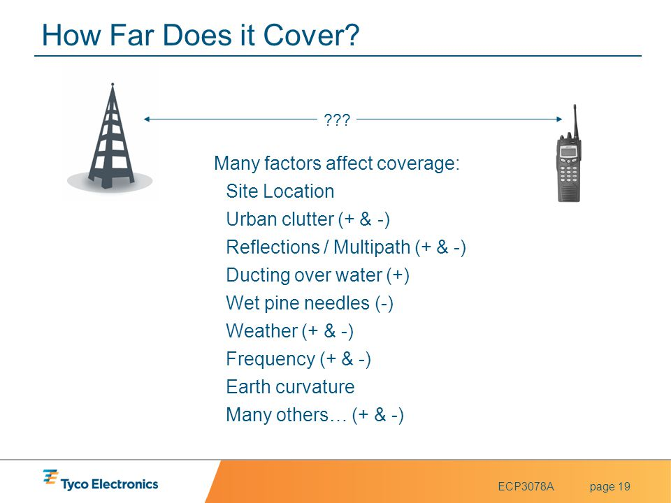 How Far Does it Cover Many factors affect coverage: Site Location