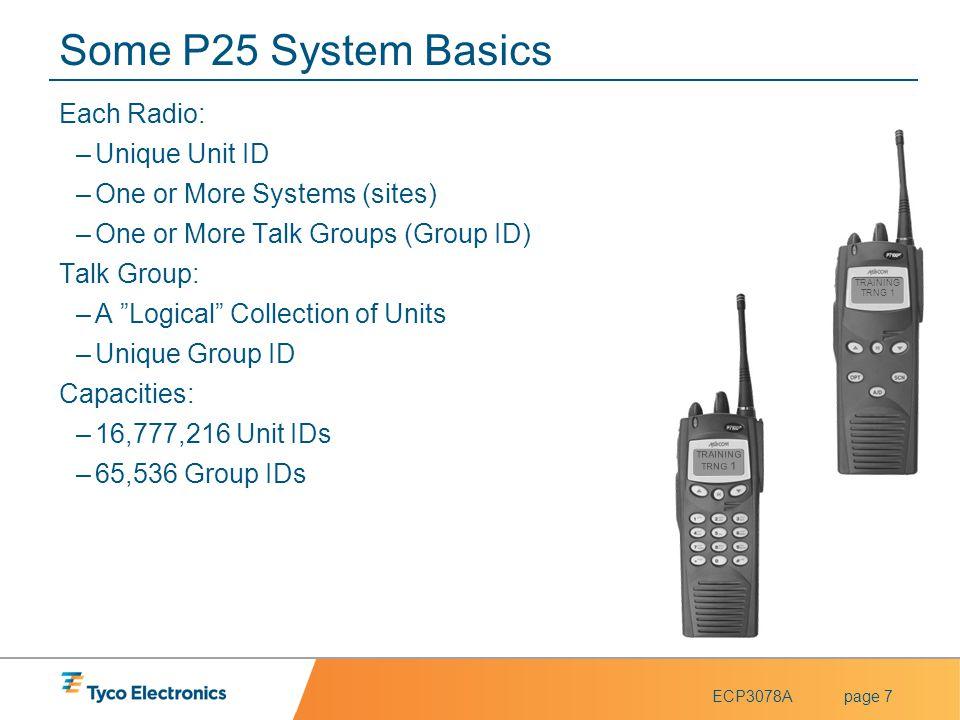 Some P25 System Basics Each Radio: Unique Unit ID