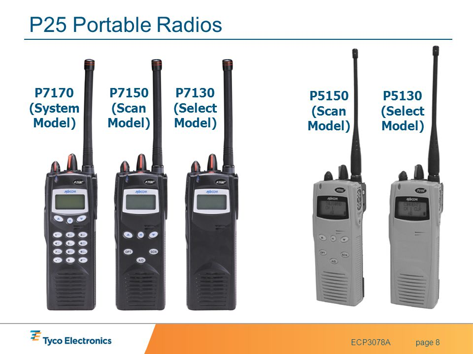 P25 Portable Radios P7170 (System Model) P7150 (Scan Model) P7130