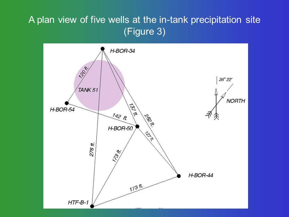 A plan view of five wells at the in-tank precipitation site (Figure 3)
