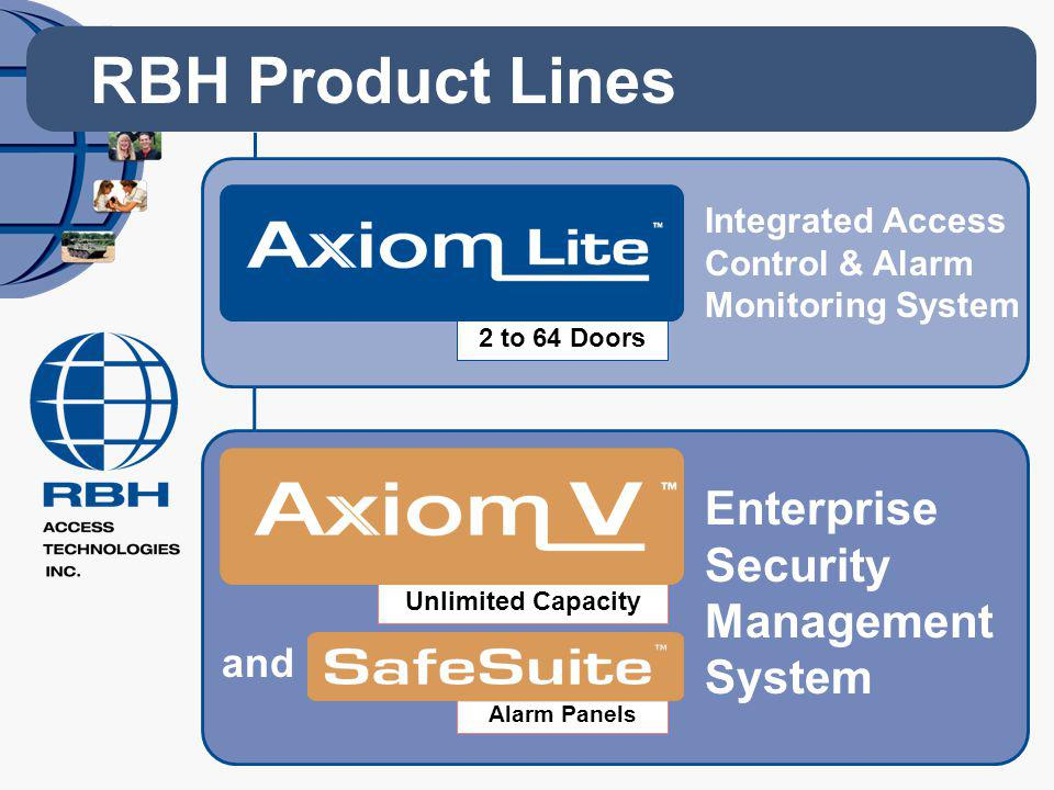 RBH Product Lines Enterprise Security Management System and