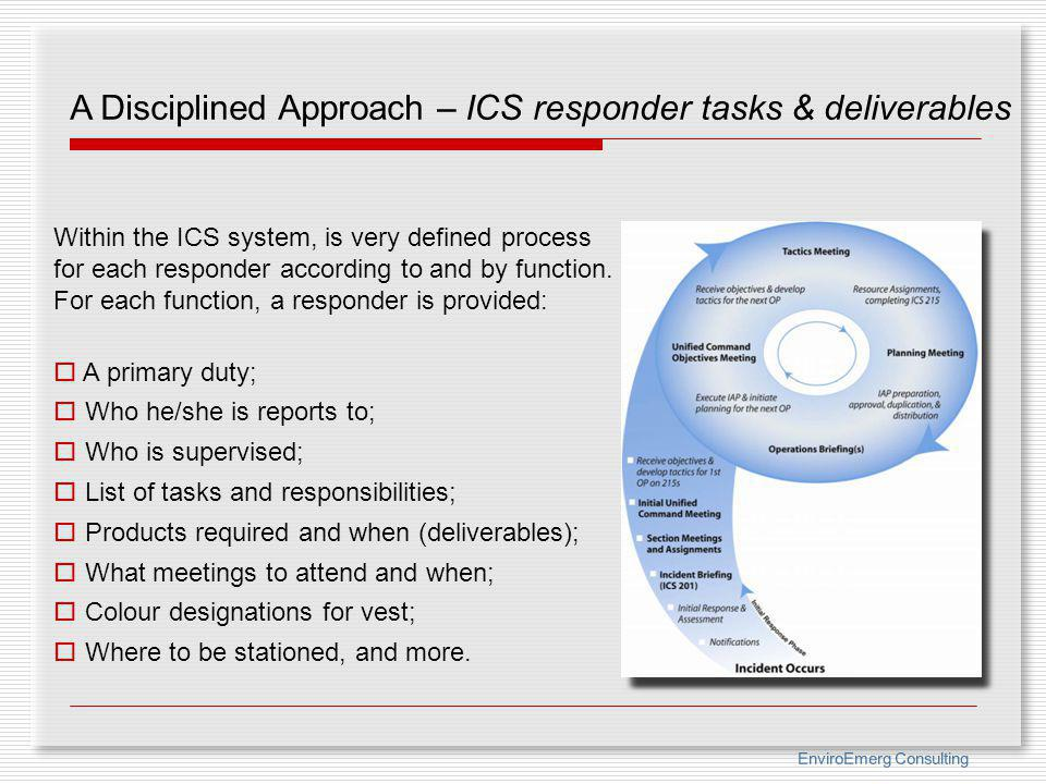 A Disciplined Approach – ICS responder tasks & deliverables