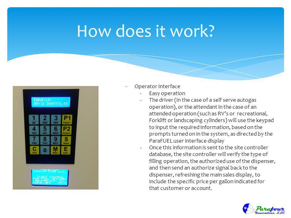 How does it work Operator Interface Easy operation