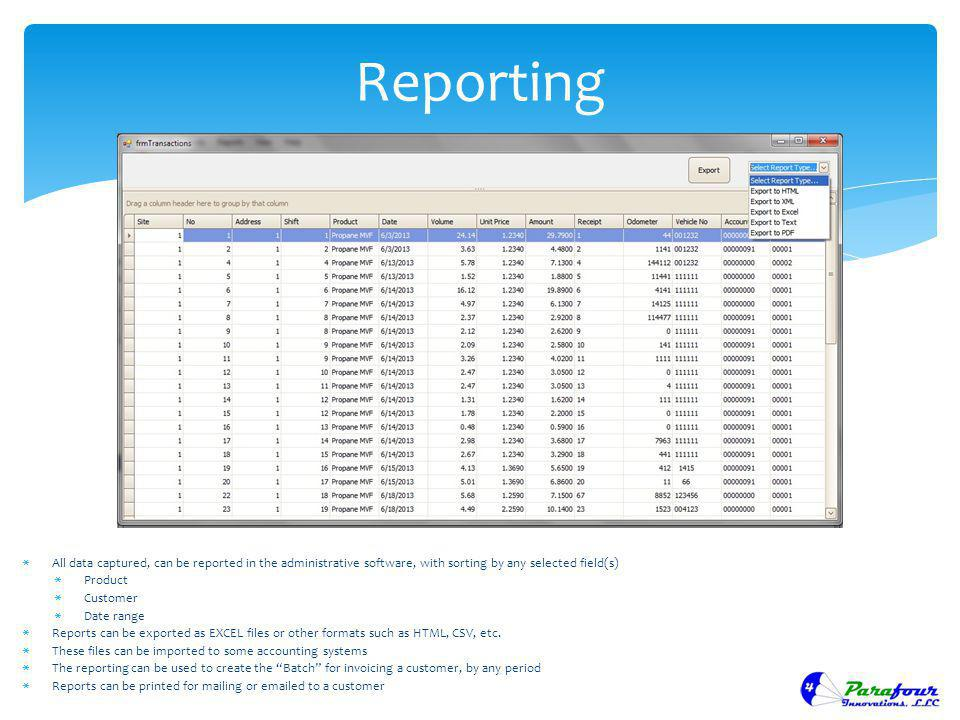 Reporting All data captured, can be reported in the administrative software, with sorting by any selected field(s)