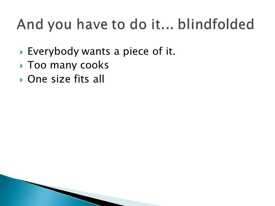 And you have to do it... blindfolded