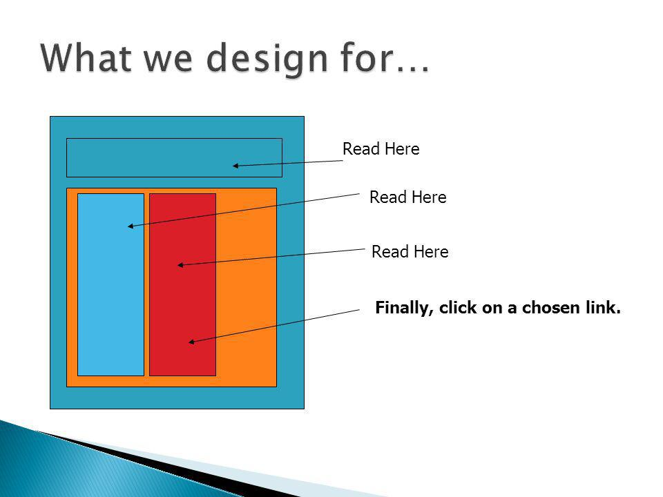 What we design for… Read Here Read Here Read Here