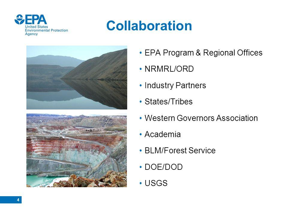 ORD's Mining Programs Mine Waste Technology Program