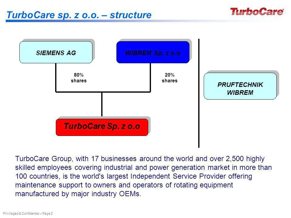 TurboCare sp. z o.o. – structure