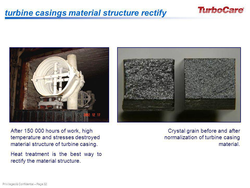 turbine casings material structure rectify