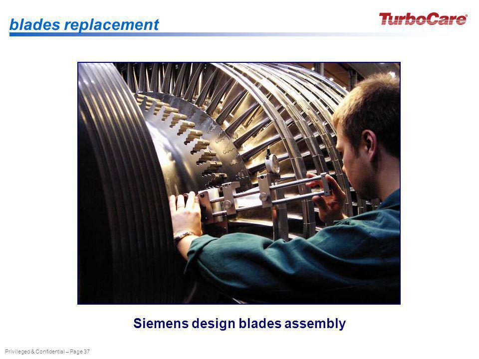 Siemens design blades assembly