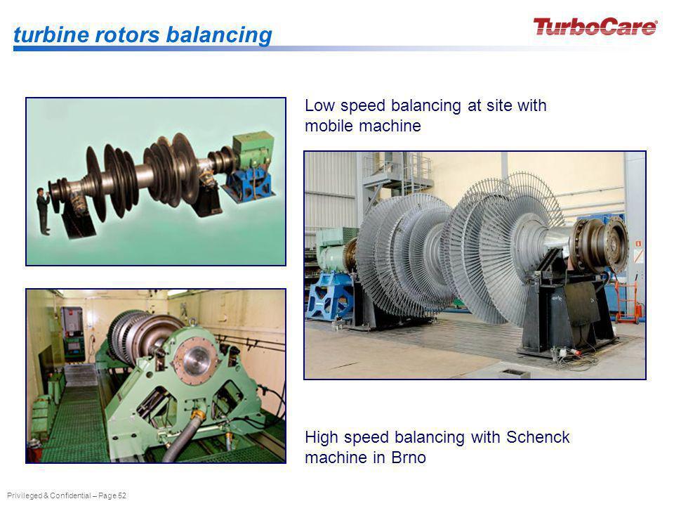 turbine rotors balancing