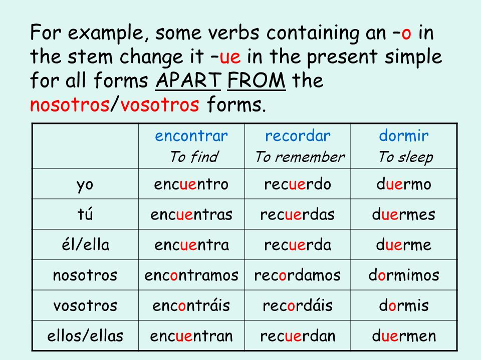 For example, some verbs containing an –o in the stem change it –ue in the present simple for all forms APART FROM the nosotros/vosotros forms.