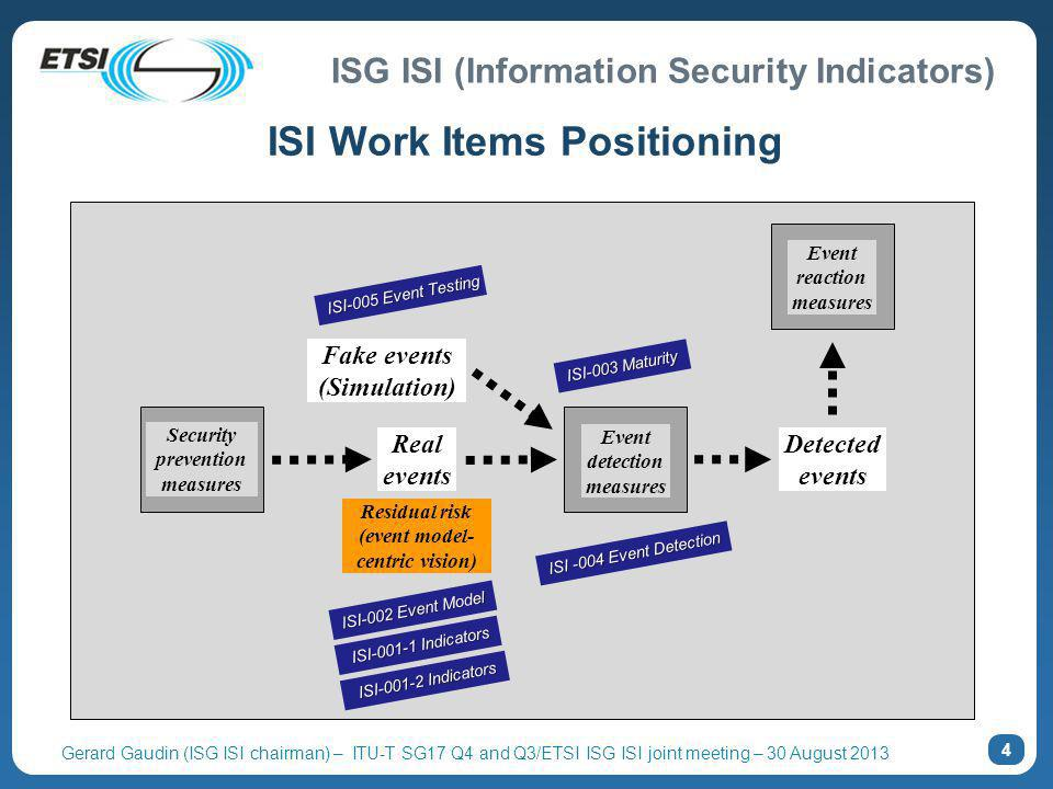 ISI Work Items Positioning