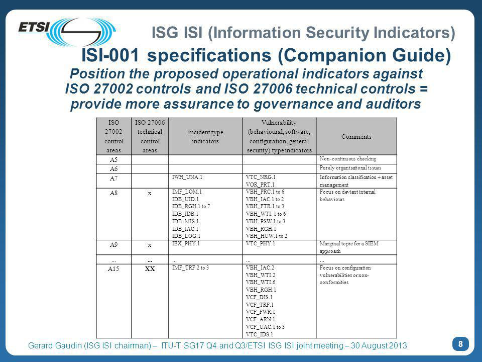 ISI-001 specifications (Companion Guide)