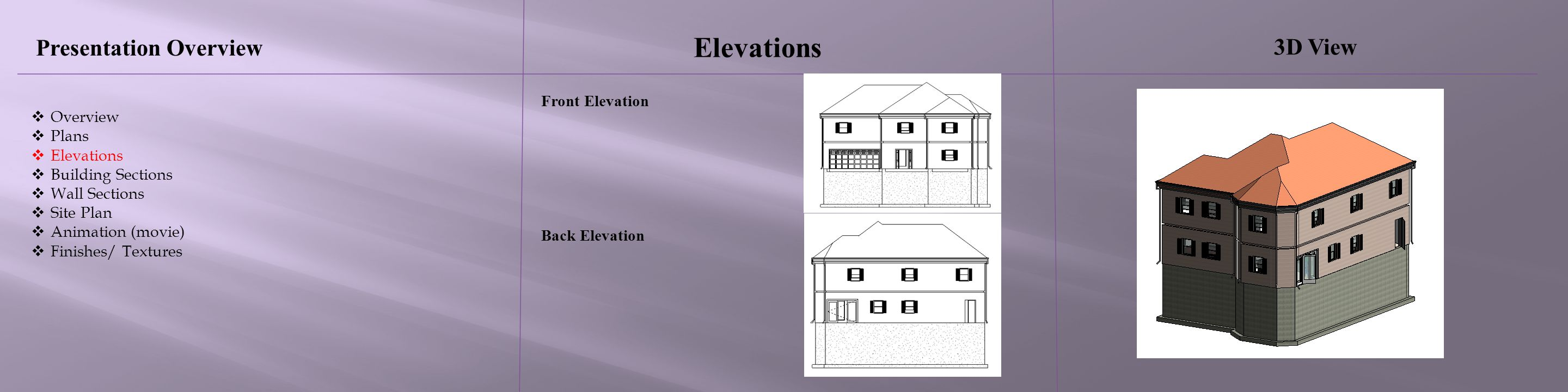 Elevations Presentation Overview 3D View Front Elevation Overview