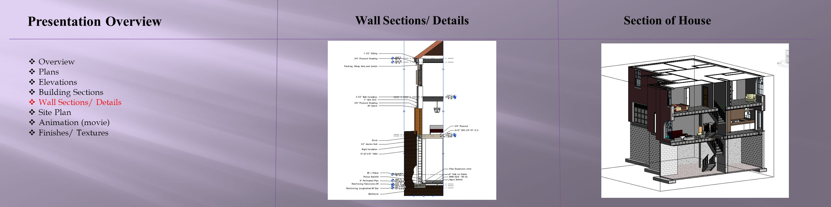 Wall Sections/ Details