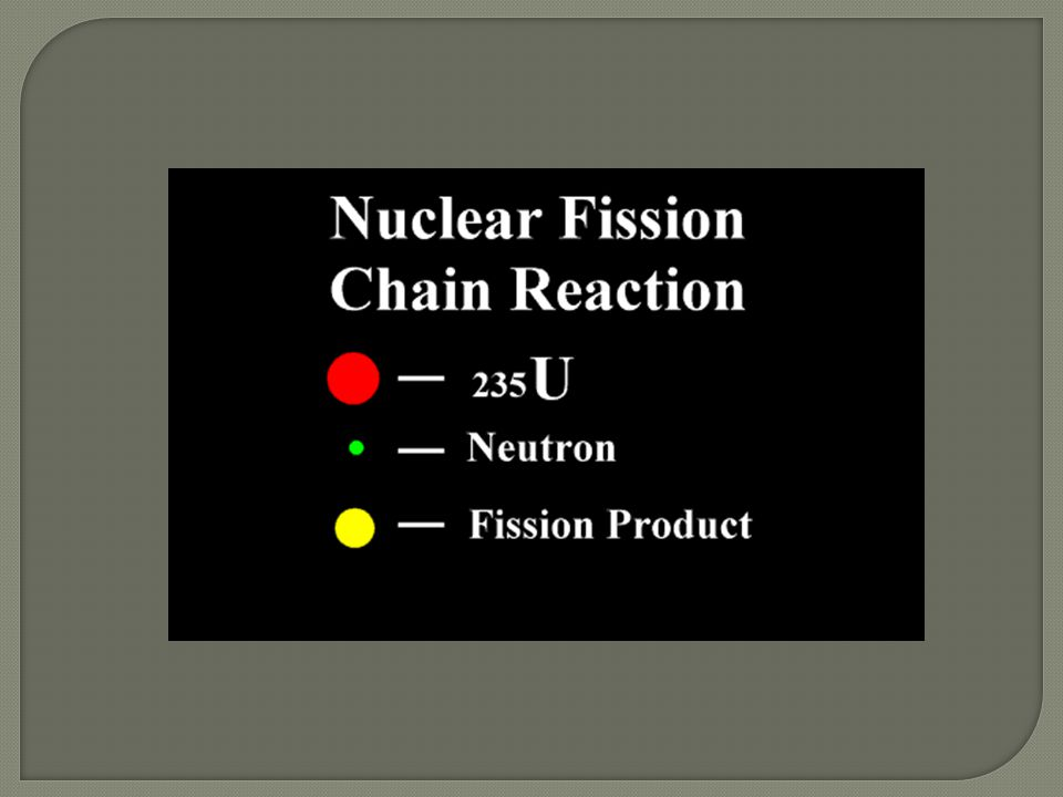 http://library.thinkquest.org/17940/texts/fission/fission.html