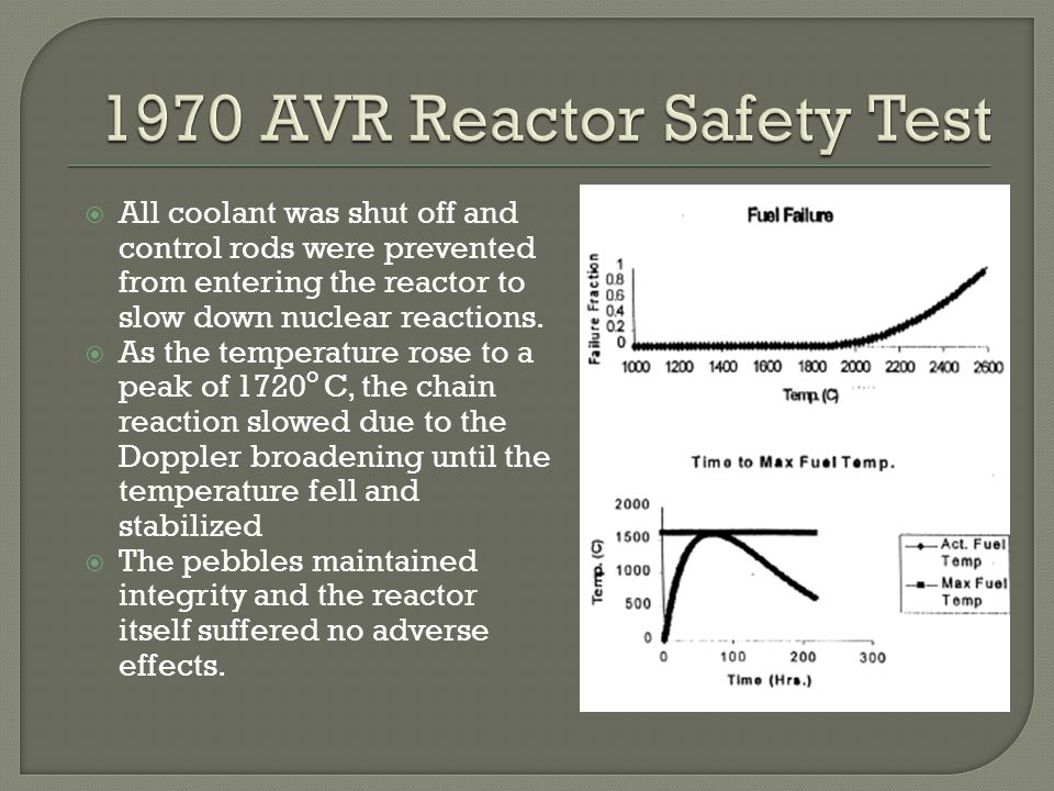 1970 AVR Reactor Safety Test