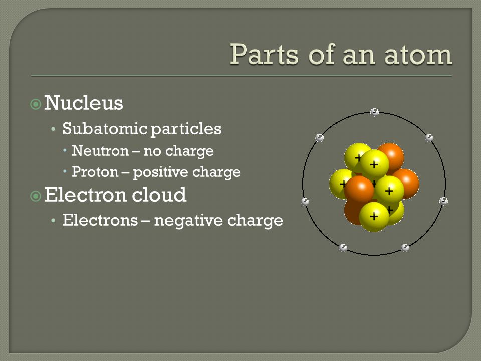 Parts of an atom Nucleus Electron cloud Subatomic particles