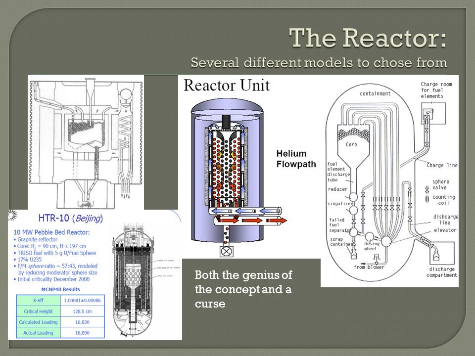 The Reactor: Several different models to chose from