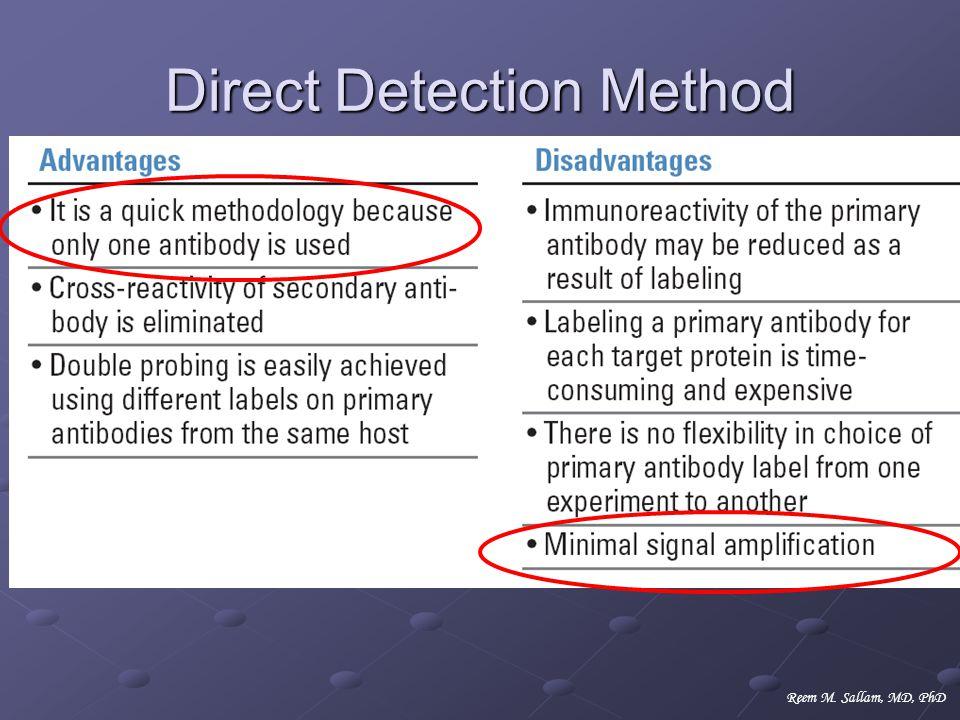 Direct Detection Method