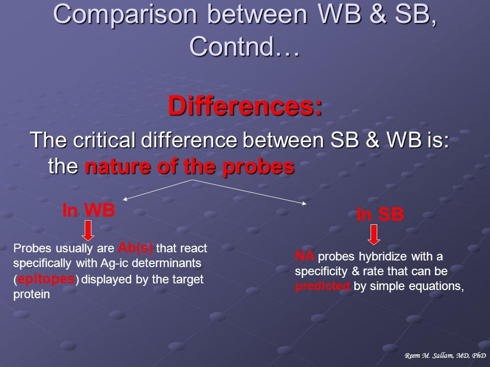 Comparison between WB & SB, Contnd…