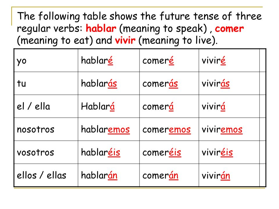 The following table shows the future tense of three regular verbs: hablar (meaning to speak) , comer (meaning to eat) and vivir (meaning to live).