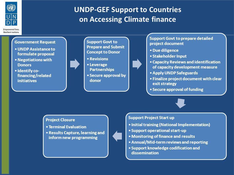 UNDP-GEF Support to Countries on Accessing Climate finance