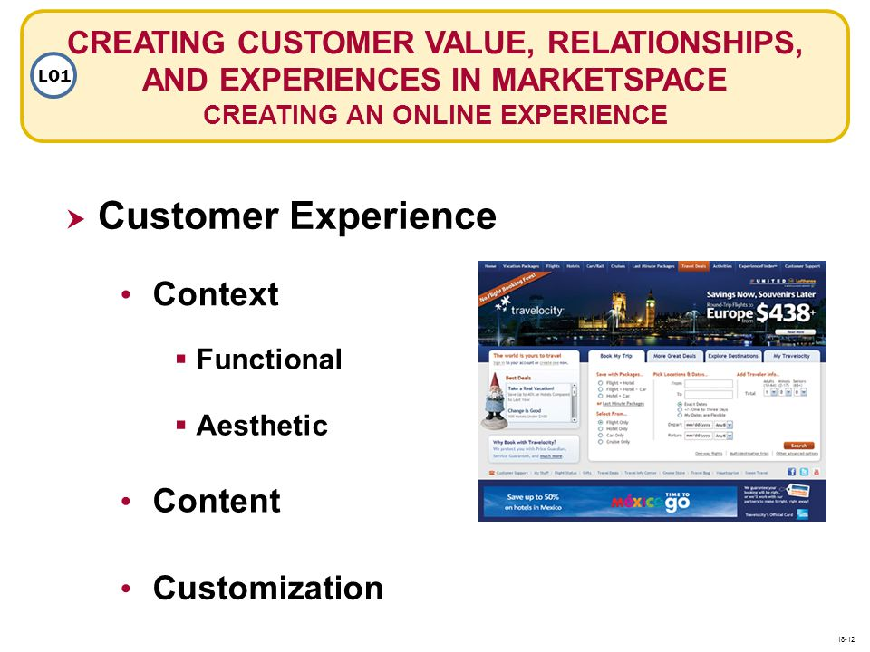 Customer Experience Context Content Customization