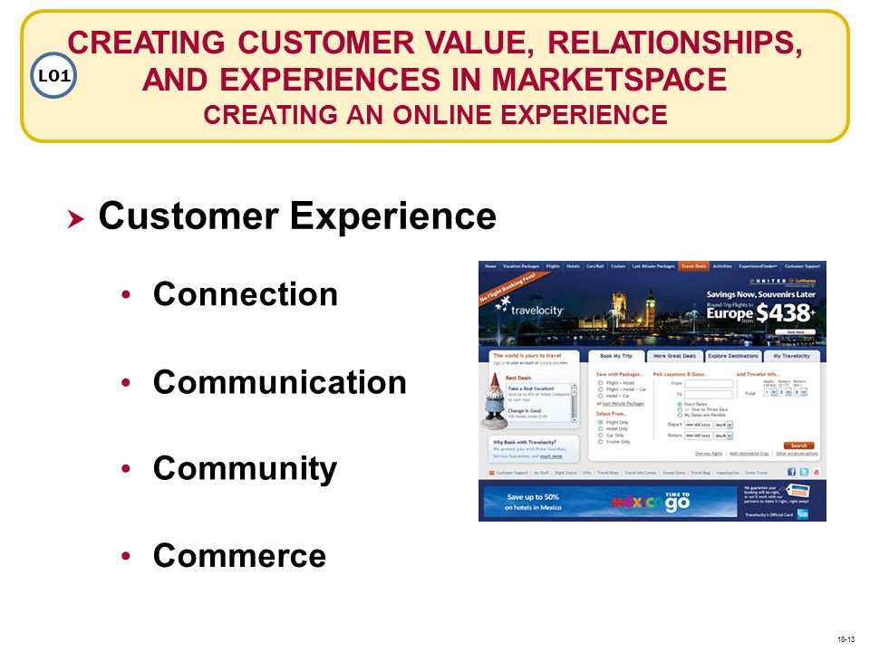 Customer Experience Connection Communication Community Commerce