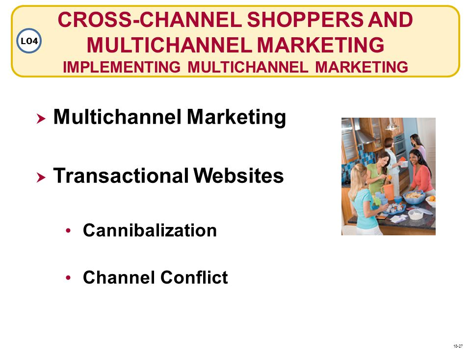 CROSS-CHANNEL SHOPPERS AND MULTICHANNEL MARKETING