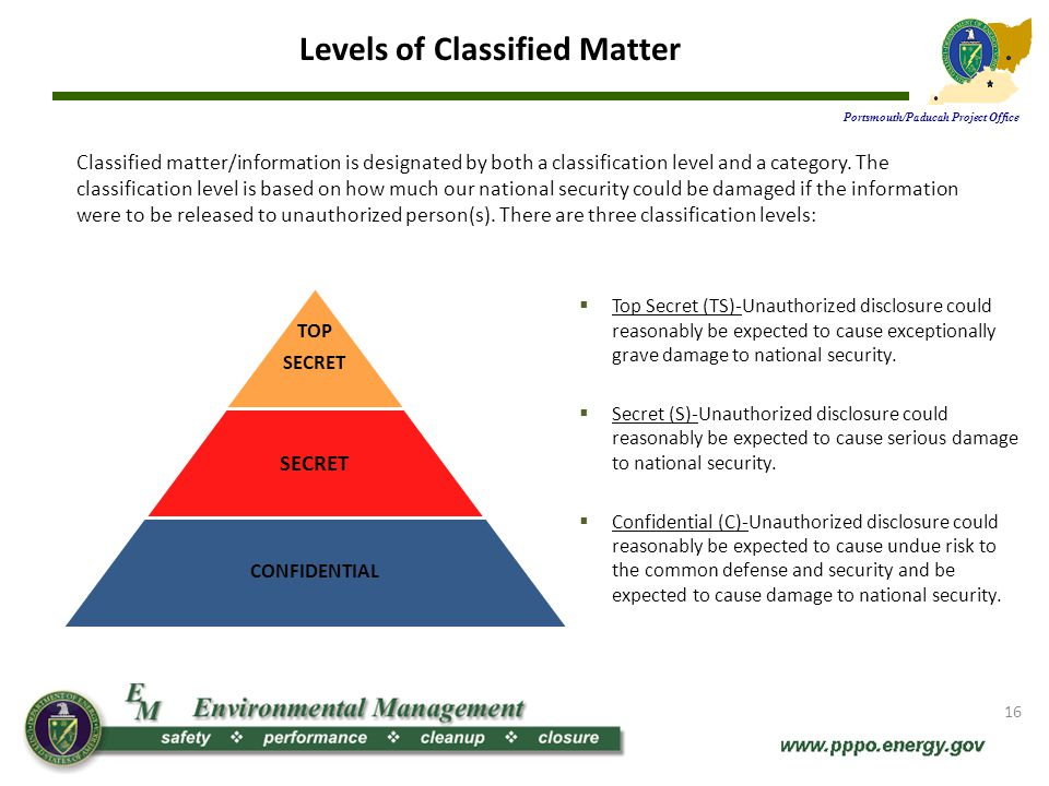 Levels of Classified Matter