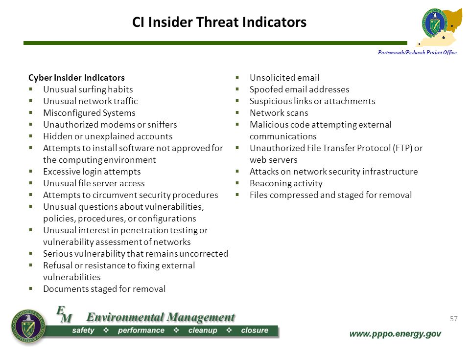 CI Insider Threat Indicators