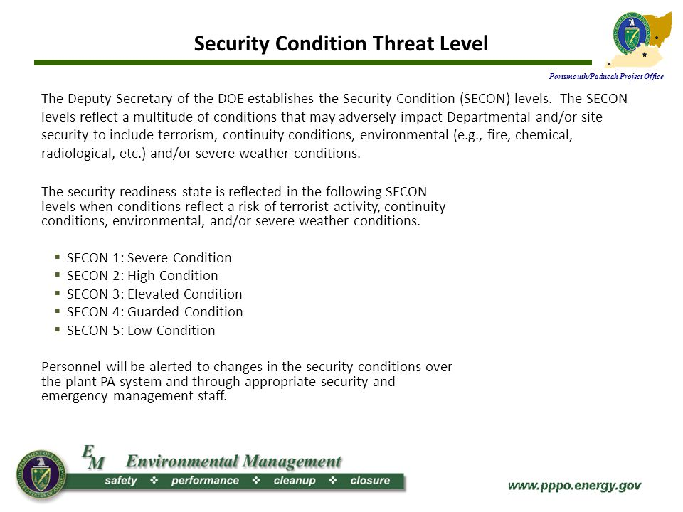 Security Condition Threat Level