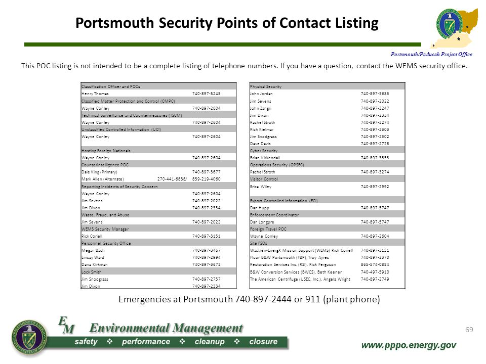Portsmouth Security Points of Contact Listing