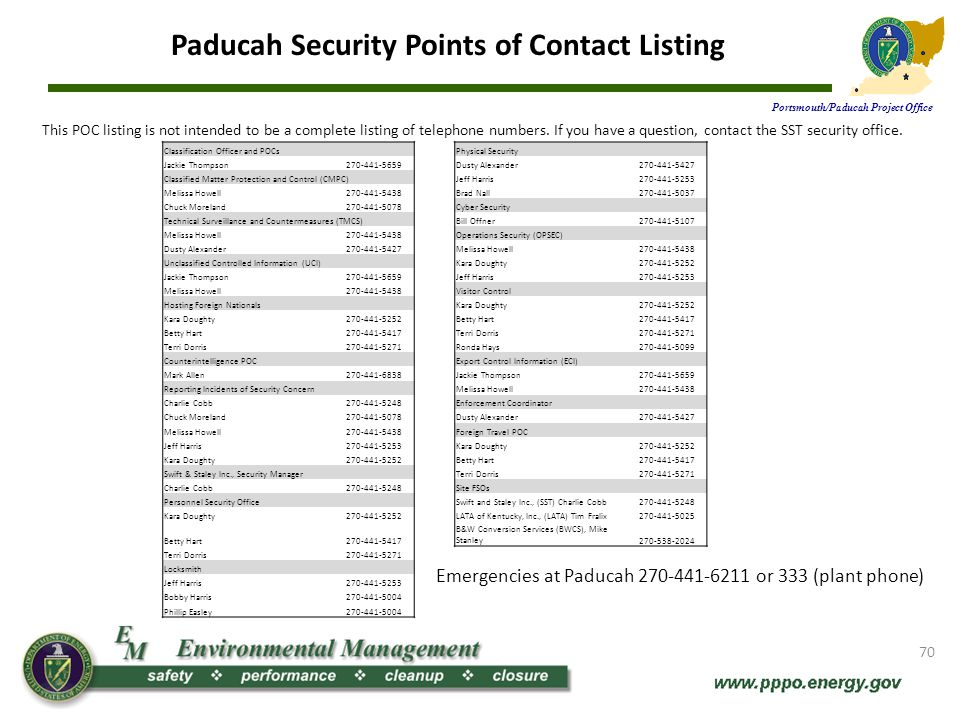 Paducah Security Points of Contact Listing