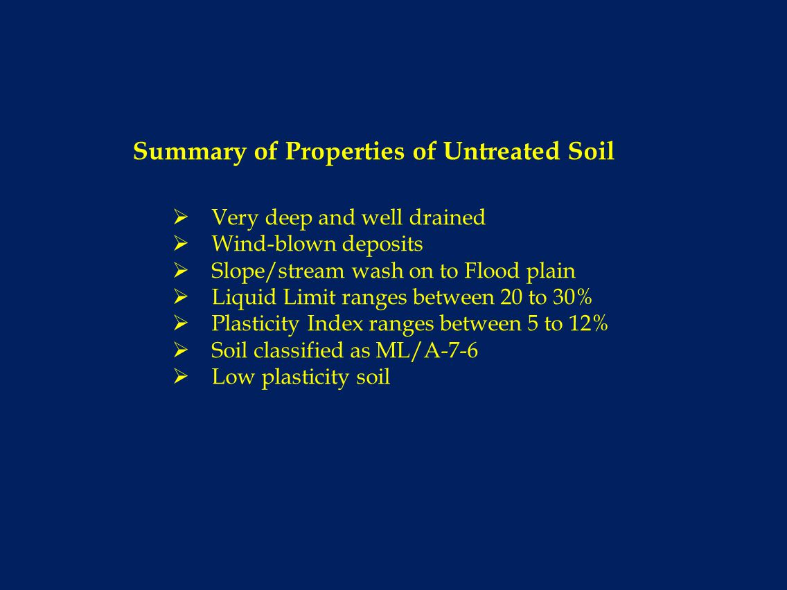 Summary of Properties of Untreated Soil