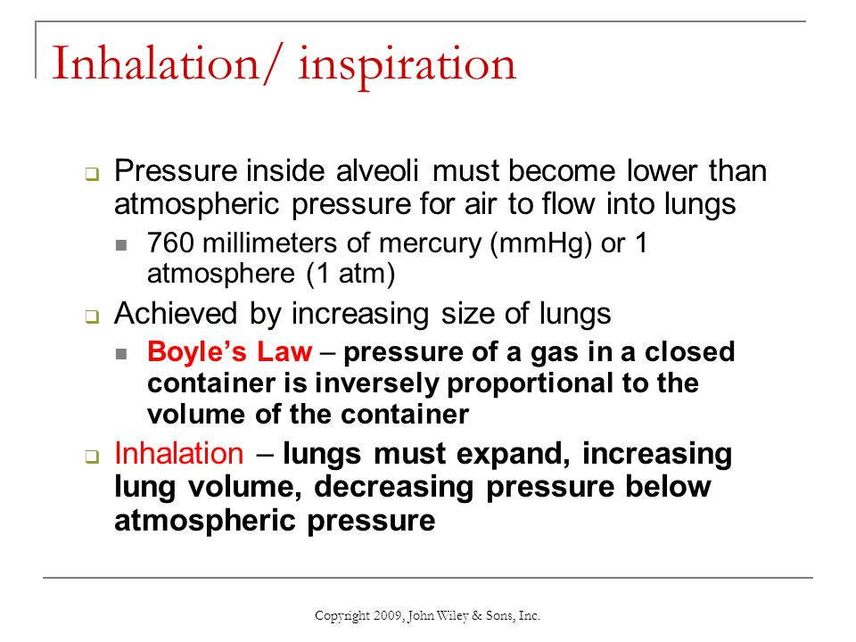 Inhalation/ inspiration