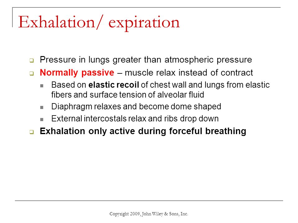 Exhalation/ expiration