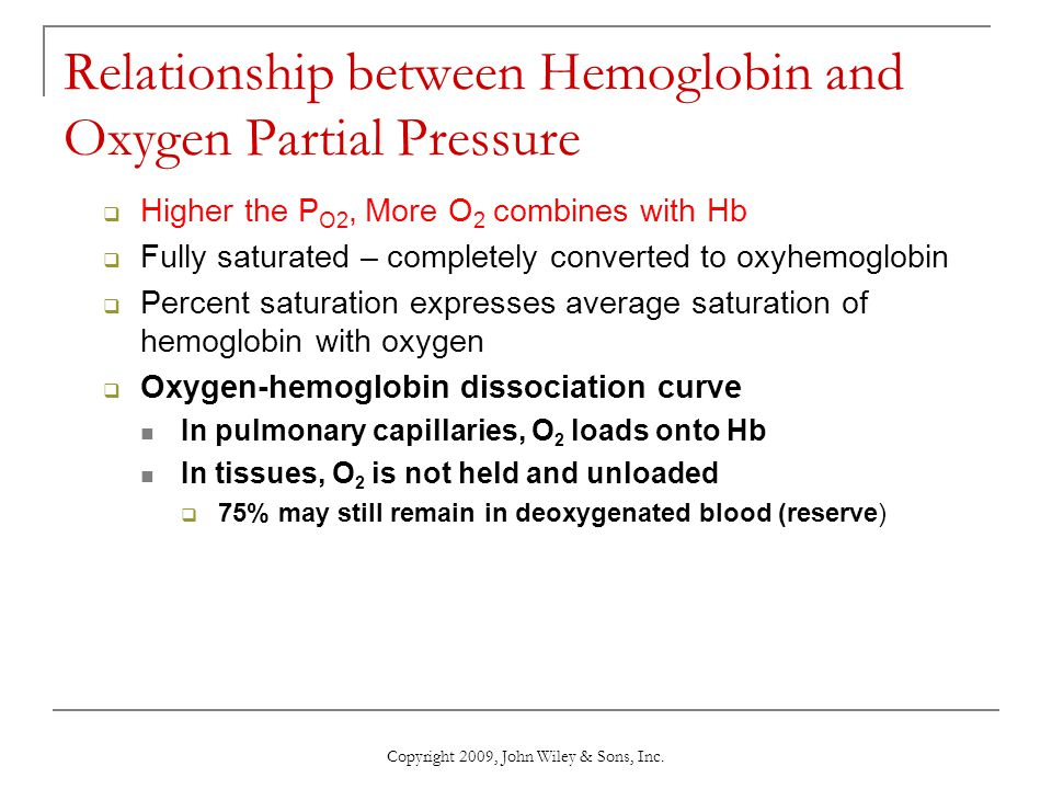 Relationship between Hemoglobin and Oxygen Partial Pressure
