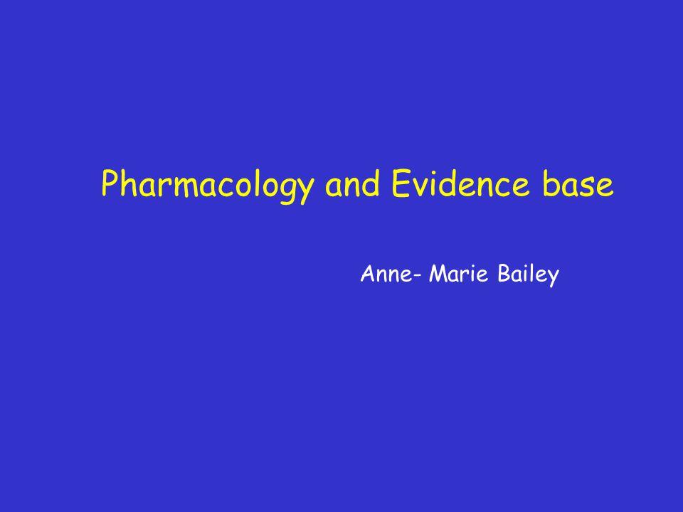 Pharmacology and Evidence base