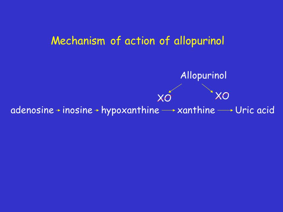 Mechanism of action of allopurinol