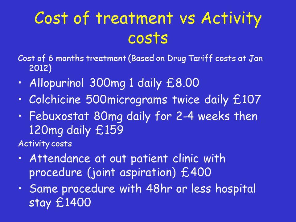 Cost of treatment vs Activity costs